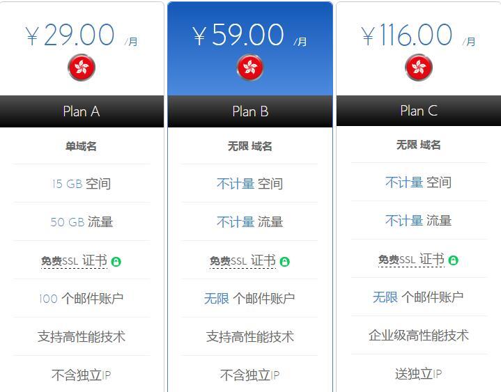 BlueHost香港虚拟主机方案