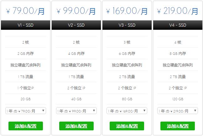 BlueHost SSD VPS云主机方案介绍