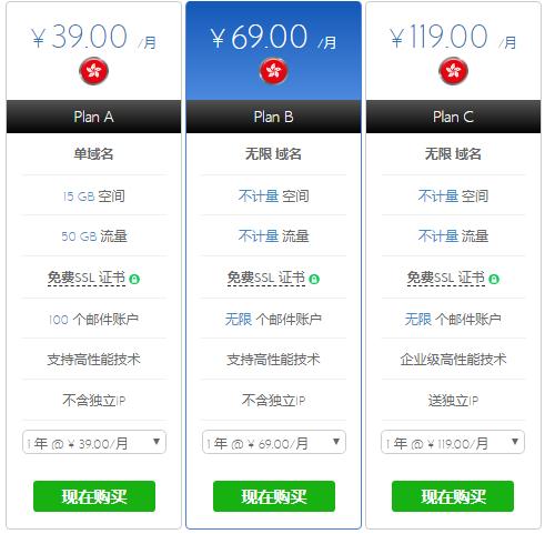 BlueHost香港主机方案