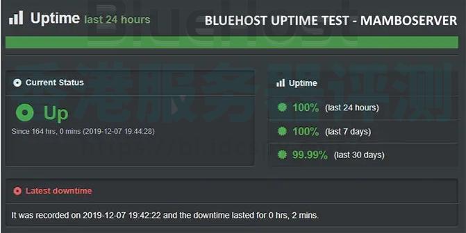 BlueHost与亚马逊虚拟主机对比