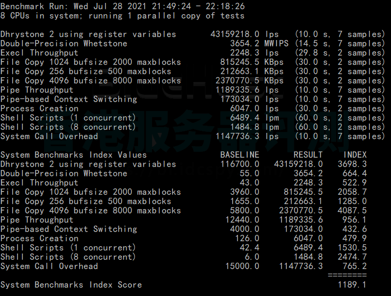 BlueHost香港服务器跑分测试