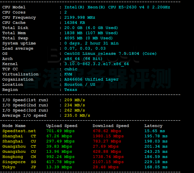 BlueHost VPS主机CPU和I/O读写